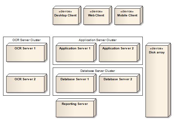 Elektroniczny Obieg I Archiwizacja Dokumentów Workflow Dms Progmate